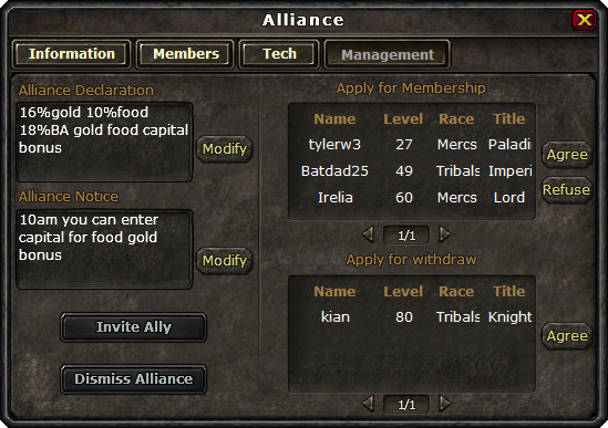 File:Alliance Management Chart.png