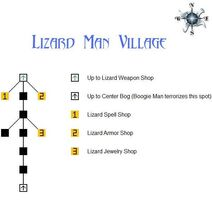 Lizard Man Village