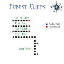 Forest Cliff Base and Forest Cliff