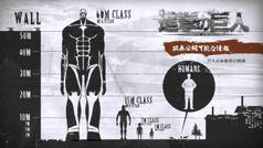 Tipos de Titanes