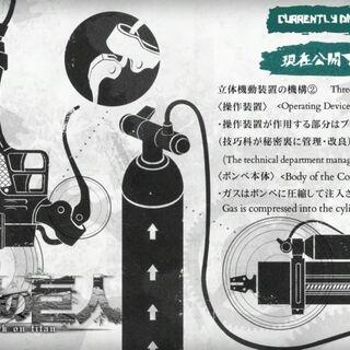 Dispositivo Operativo y Cilindro de Gas