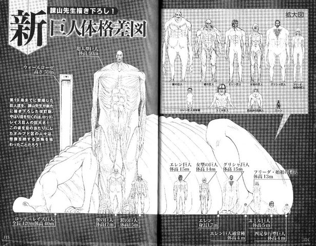 File:Titan Shifters size comparison from Attack on Titan ANSWERS.jpg