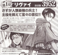 Rivaille popularity poll