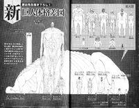 Titanenwandler Größenvergleich
