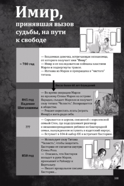 Ymir Timeline