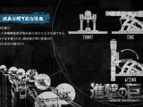 Wall-mounted artillery (Anime)