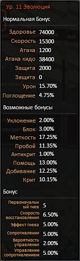 Тендзироэволюция