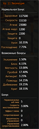 Улькиоразалславыэволюция
