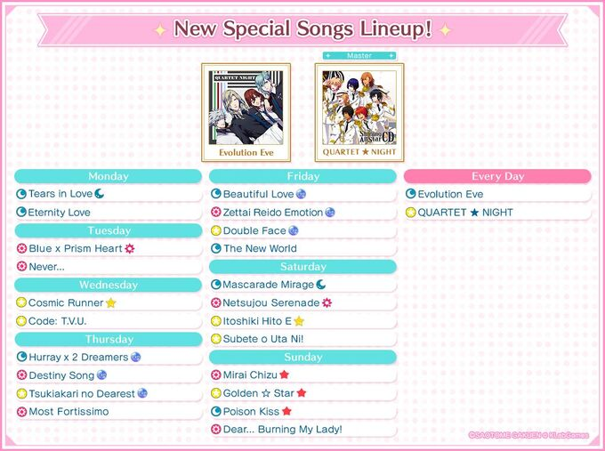 Song List | Shining Live Wiki | FANDOM powered by Wikia