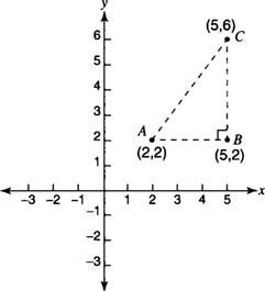 File:Distance formula.jpg