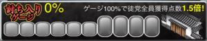 Raid gauge