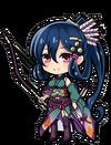 C yoshida