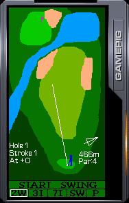 Golf quality