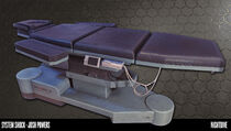 Medsurgerytable-01