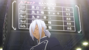 Akira gets the 1st place