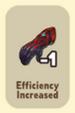 EfficiencyIncreased-1Cindari Gloves