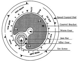 Speed Changer Diagram