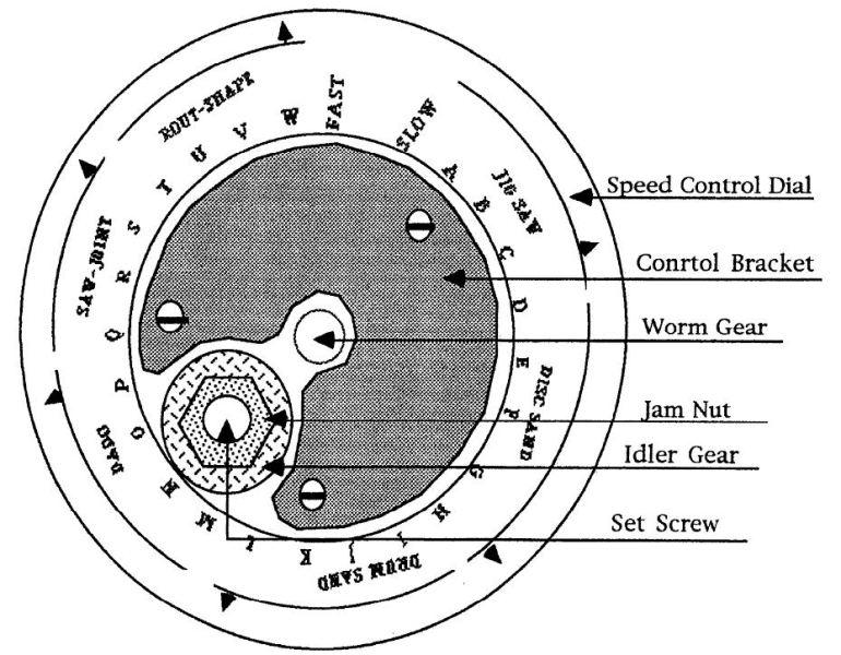 speed control shopsmith wiki fandom powered by wikia Refrigeration Compressor Wiring Diagram speed changer diagram