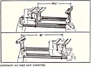 Table Saw Capacities
