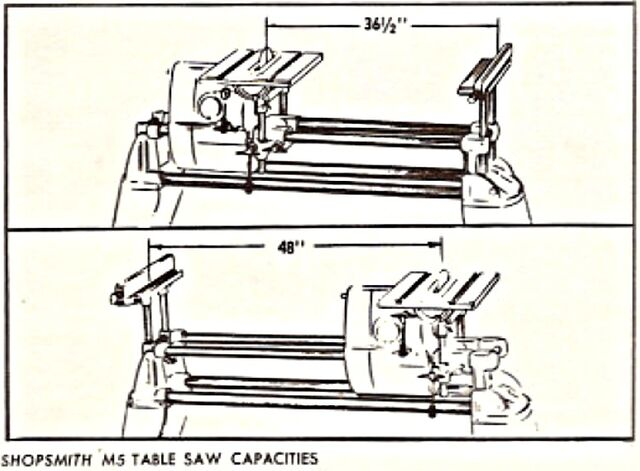 File:Table Saw Capacities.jpg