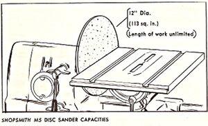 Disc Sander Capacities