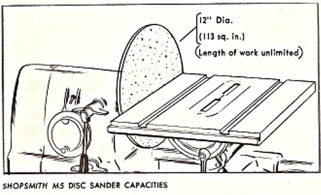 File:Disc Sander Capacities.jpg