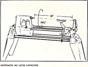 Lathe Capacities