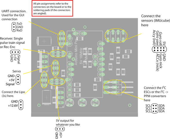 File:Layout triguide mini.png