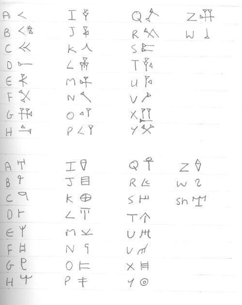 Script key
