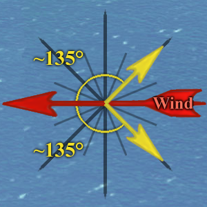 Wind CloseHauled