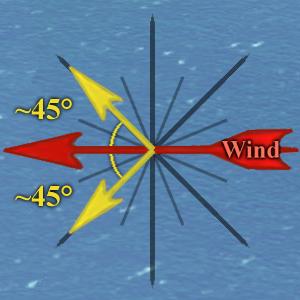 Wind BroadReach