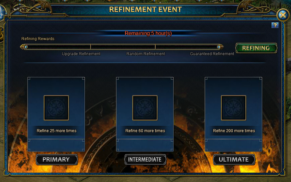 Refinement Event