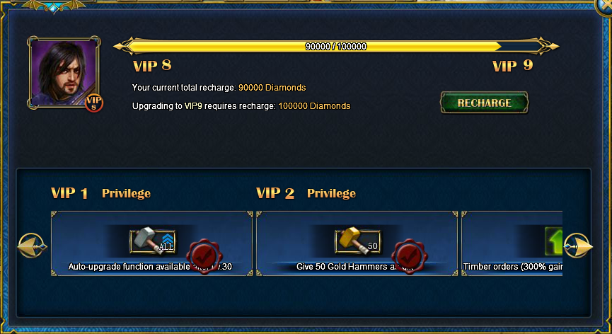 VIP interface