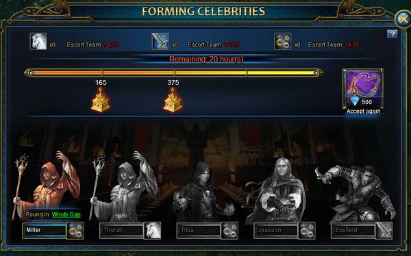 Forming celebrities
