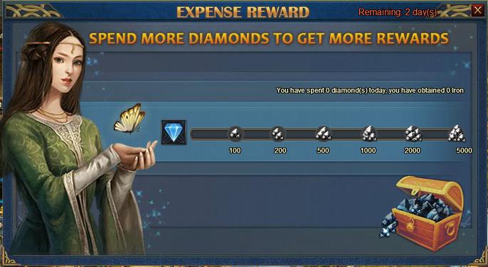 Expensereward