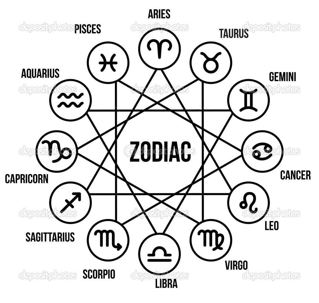 Imagem todos os simbolos do zod wikia signos - Signos del zodiaco en orden ...