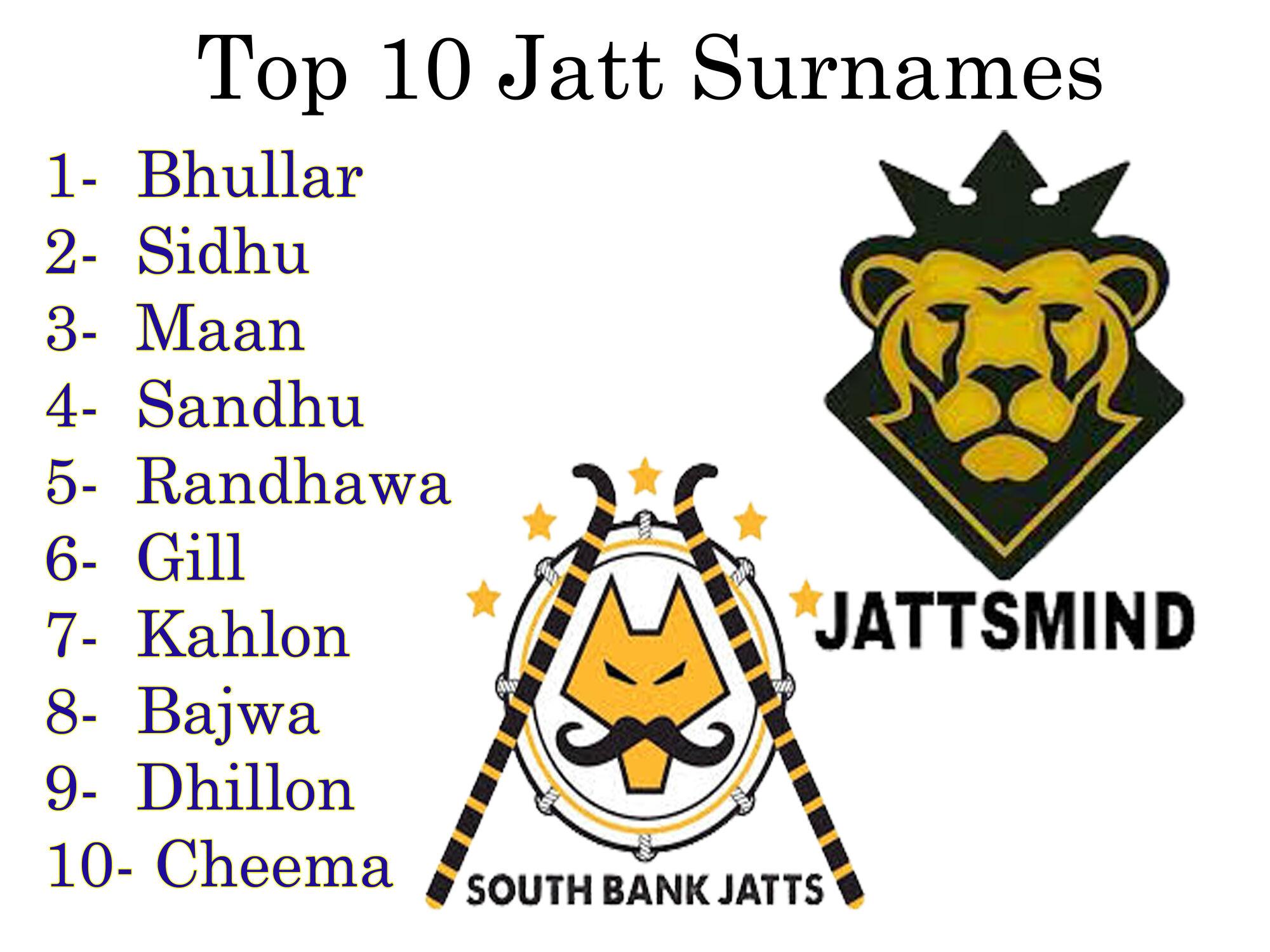 Top 10 Jatt Surnames | Sikhi Wiki | FANDOM powered by Wikia
