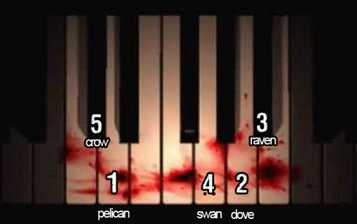 Piano Puzzle | Silent Hill Wiki | FANDOM powered by Wikia