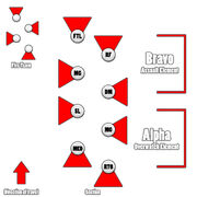 Formation - Staggered Column - New