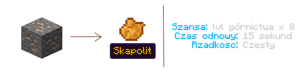 File:Skapolit.png