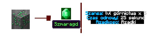 File:Szmaragd.png