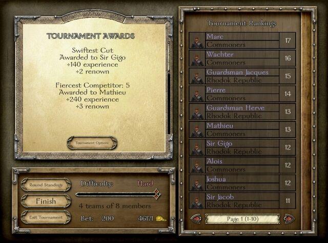 File:Tournament Awards - small.jpg