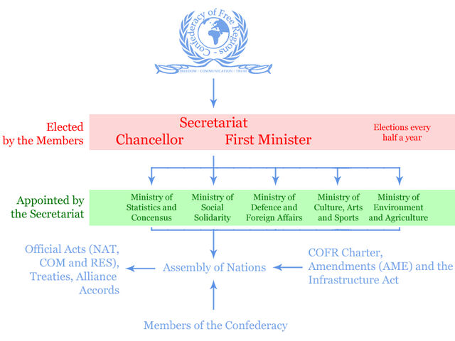 File:Political system copy.jpg