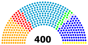 Imperial Assembly of Gaia 4354