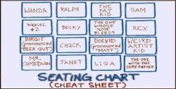 2nd grade seating chart