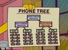 Phone tree marge rede comunicação