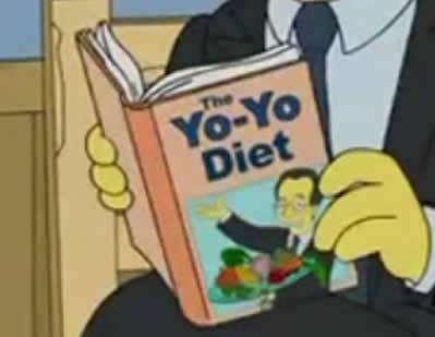 Dieta de Yo-Yo