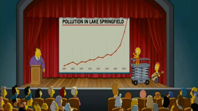 File:The Simpsons Move (0502).jpg