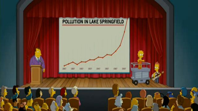 File:The Simpsons Move (0496).jpg