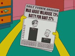 Mad about Milhouse